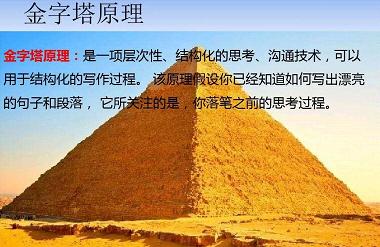 《金字塔原理》读后感【热门】